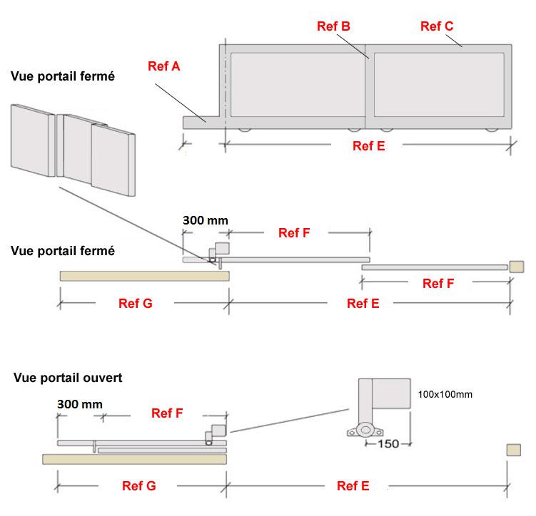 portail coulissant telescopique. Black Bedroom Furniture Sets. Home Design Ideas